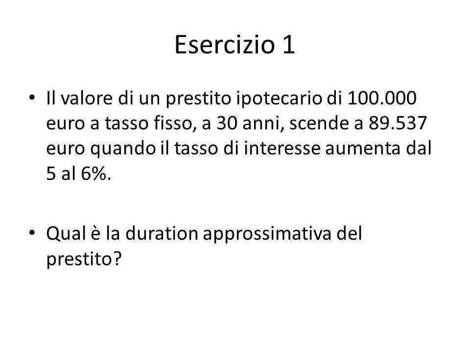Esercizio 1 Il valore di un prestito ipotecario di 100.000 euro a tasso fisso, a 30 anni, scende a 89.537 euro quando il tasso di interesse aumenta da