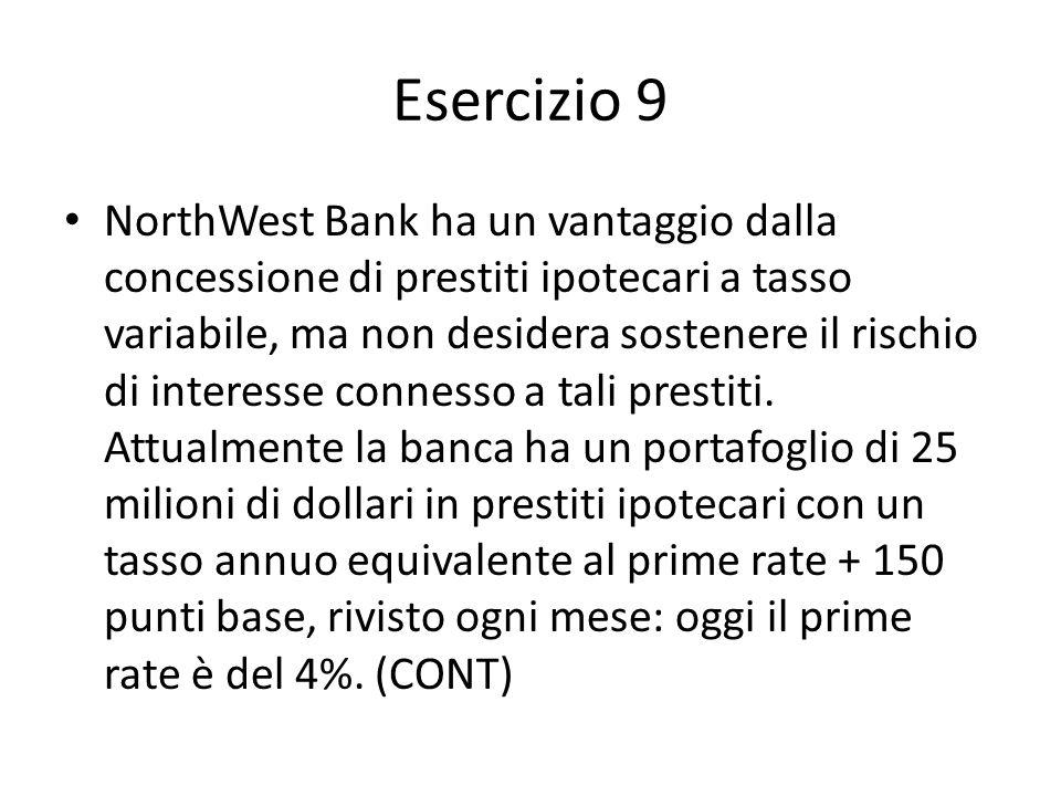 Esercizio 9 NorthWest Bank ha un vantaggio dalla concessione di prestiti ipotecari a tasso variabile, ma non desidera sostenere il rischio di interess