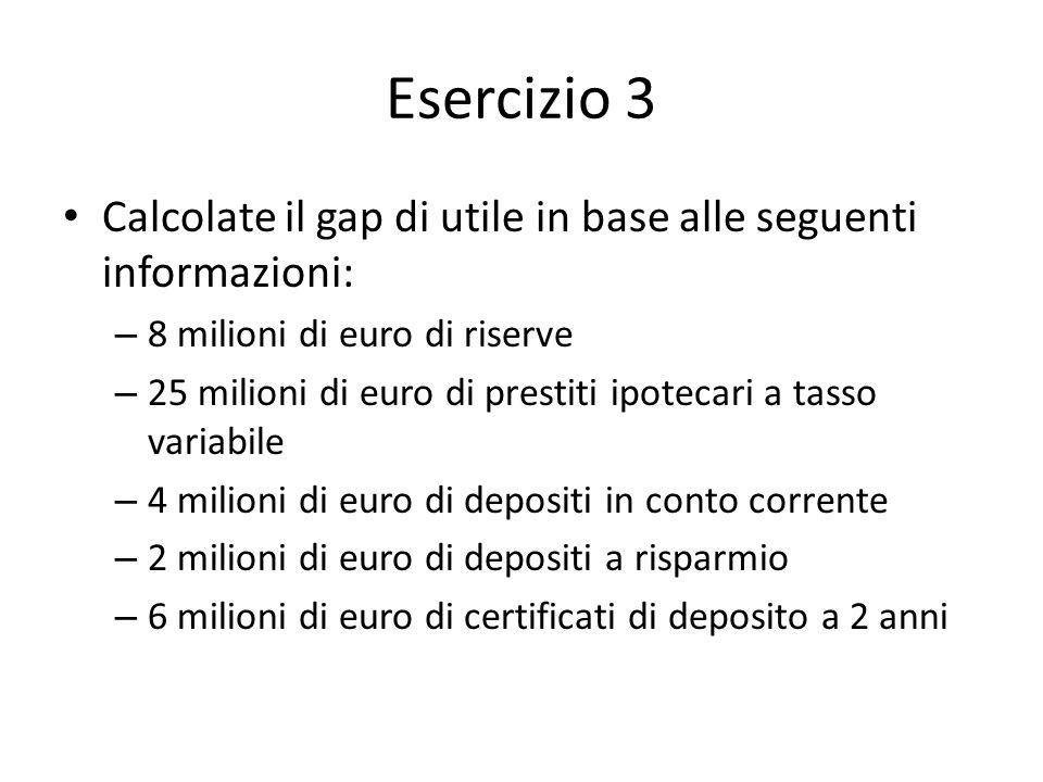 Esercizio 3 Calcolate il gap di utile in base alle seguenti informazioni: – 8 milioni di euro di riserve – 25 milioni di euro di prestiti ipotecari a