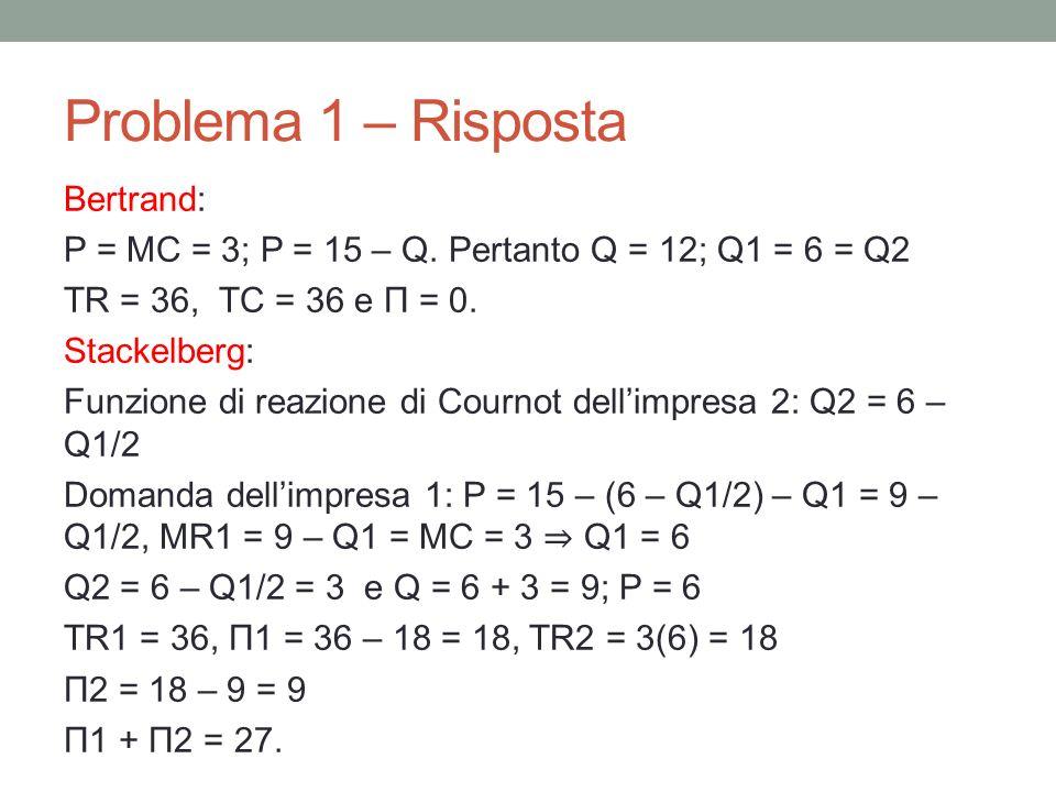 Problema 1 – Risposta Bertrand: P = MC = 3; P = 15 – Q. Pertanto Q = 12; Q1 = 6 = Q2 TR = 36, TC = 36 e Π = 0. Stackelberg: Funzione di reazione di Co