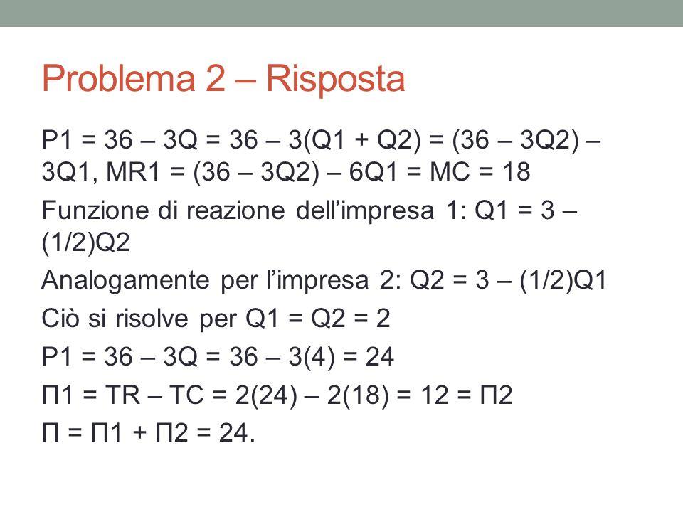 Problema 2 – Risposta P1 = 36 – 3Q = 36 – 3(Q1 + Q2) = (36 – 3Q2) – 3Q1, MR1 = (36 – 3Q2) – 6Q1 = MC = 18 Funzione di reazione dellimpresa 1: Q1 = 3 – (1/2)Q2 Analogamente per limpresa 2: Q2 = 3 – (1/2)Q1 Ciò si risolve per Q1 = Q2 = 2 P1 = 36 – 3Q = 36 – 3(4) = 24 Π1 = TR – TC = 2(24) – 2(18) = 12 = Π2 Π = Π1 + Π2 = 24.