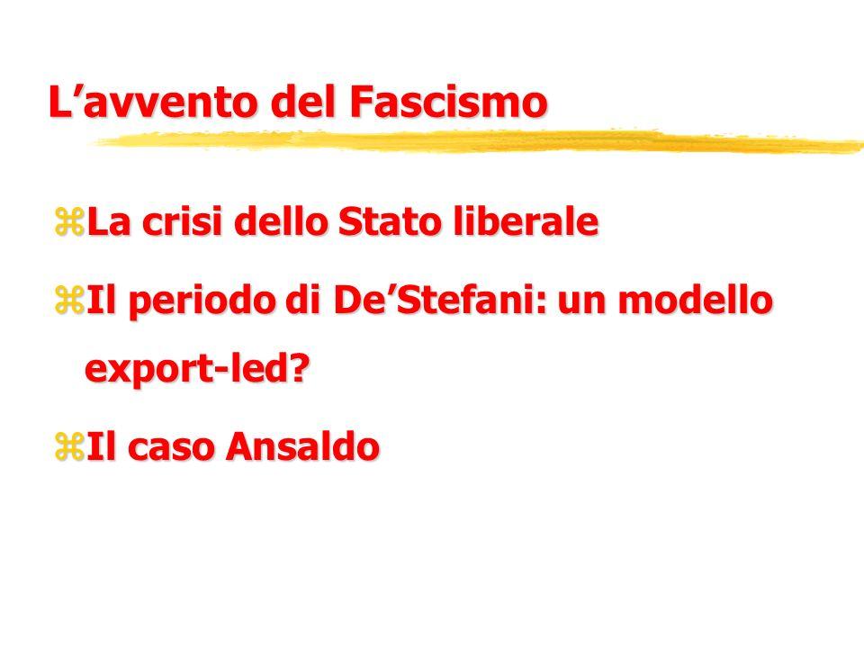 Lavvento del Fascismo zLa crisi dello Stato liberale zIl periodo di DeStefani: un modello export-led? zIl caso Ansaldo