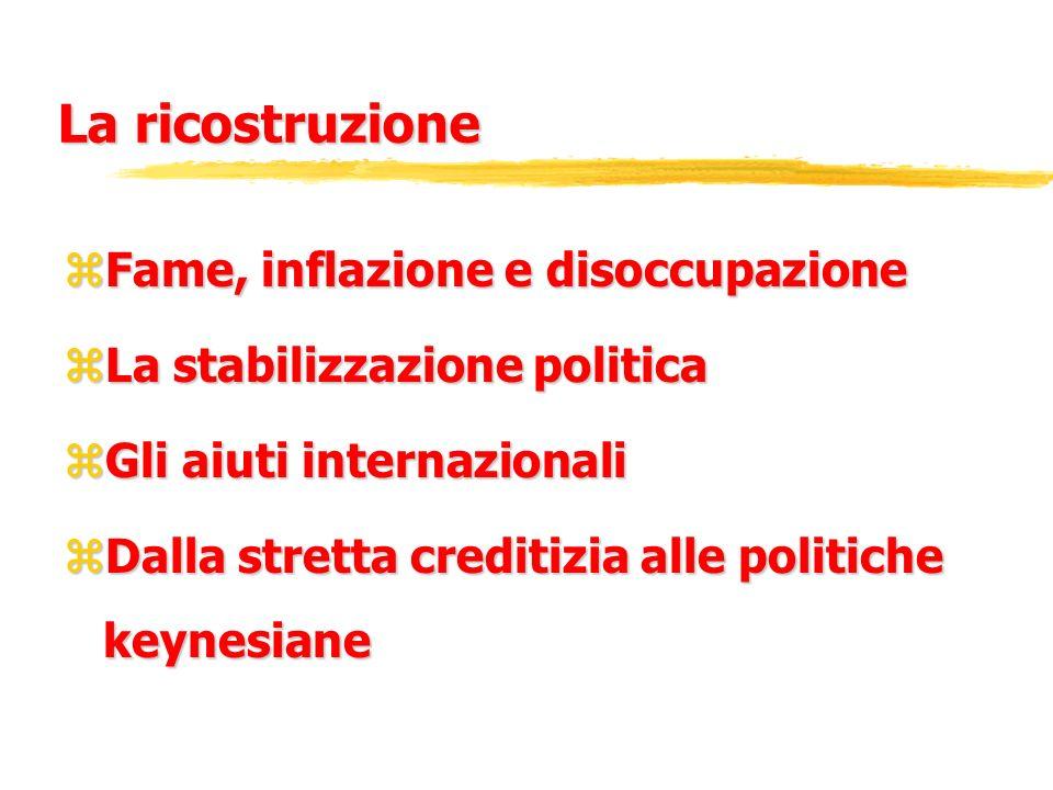 La ricostruzione zFame, inflazione e disoccupazione zLa stabilizzazione politica zGli aiuti internazionali zDalla stretta creditizia alle politiche ke
