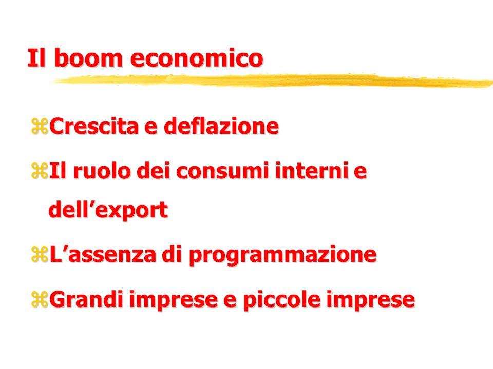 Il boom economico zCrescita e deflazione zIl ruolo dei consumi interni e dellexport zLassenza di programmazione zGrandi imprese e piccole imprese