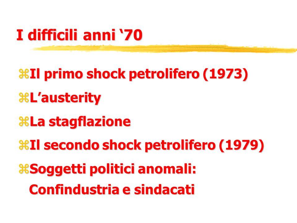 I difficili anni 70 zIl primo shock petrolifero (1973) zLausterity zLa stagflazione zIl secondo shock petrolifero (1979) zSoggetti politici anomali: C