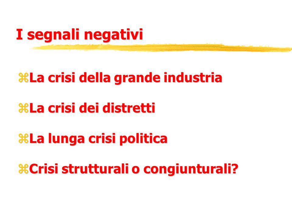 I segnali negativi zLa crisi della grande industria zLa crisi dei distretti zLa lunga crisi politica zCrisi strutturali o congiunturali?