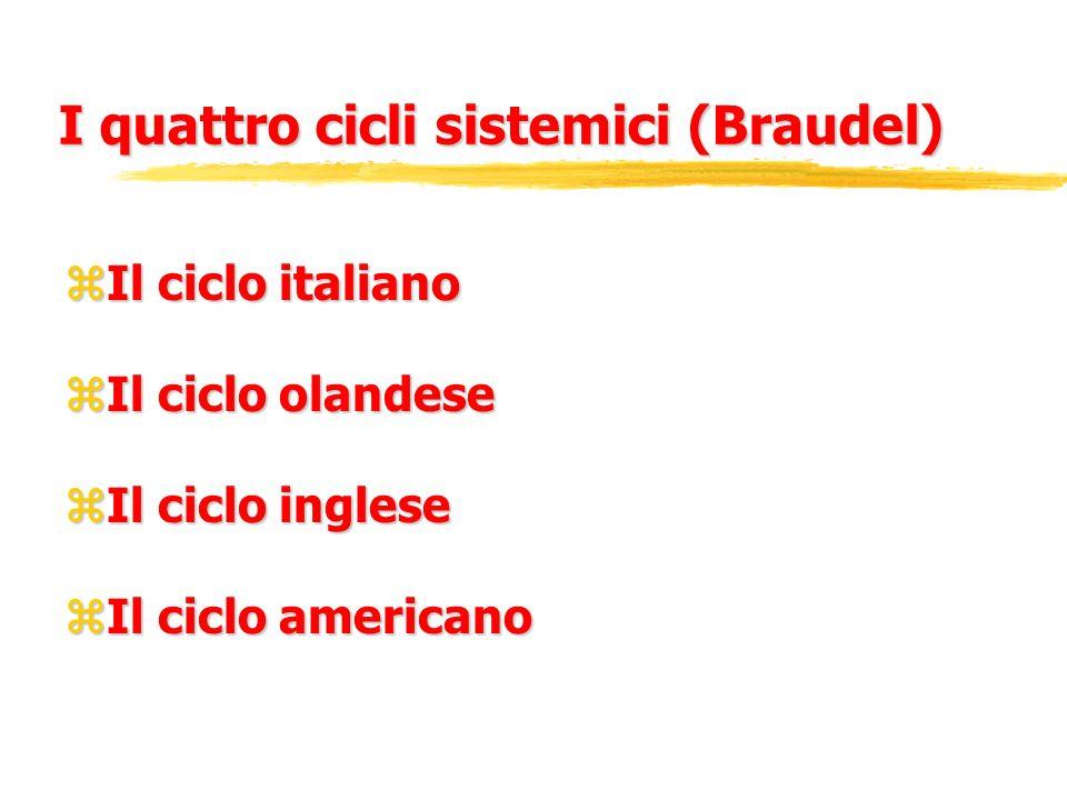 I quattro cicli sistemici (Braudel) zIl ciclo italiano zIl ciclo olandese zIl ciclo inglese zIl ciclo americano