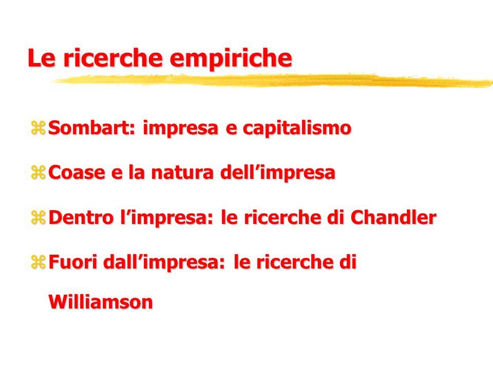 Le ricerche empiriche zSombart: impresa e capitalismo zCoase e la natura dellimpresa zDentro limpresa: le ricerche di Chandler zFuori dallimpresa: le