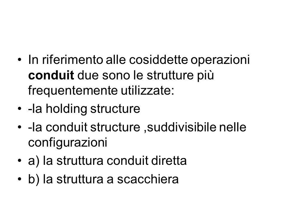 In riferimento alle cosiddette operazioni conduit due sono le strutture più frequentemente utilizzate: -la holding structure -la conduit structure,suddivisibile nelle configurazioni a) la struttura conduit diretta b) la struttura a scacchiera