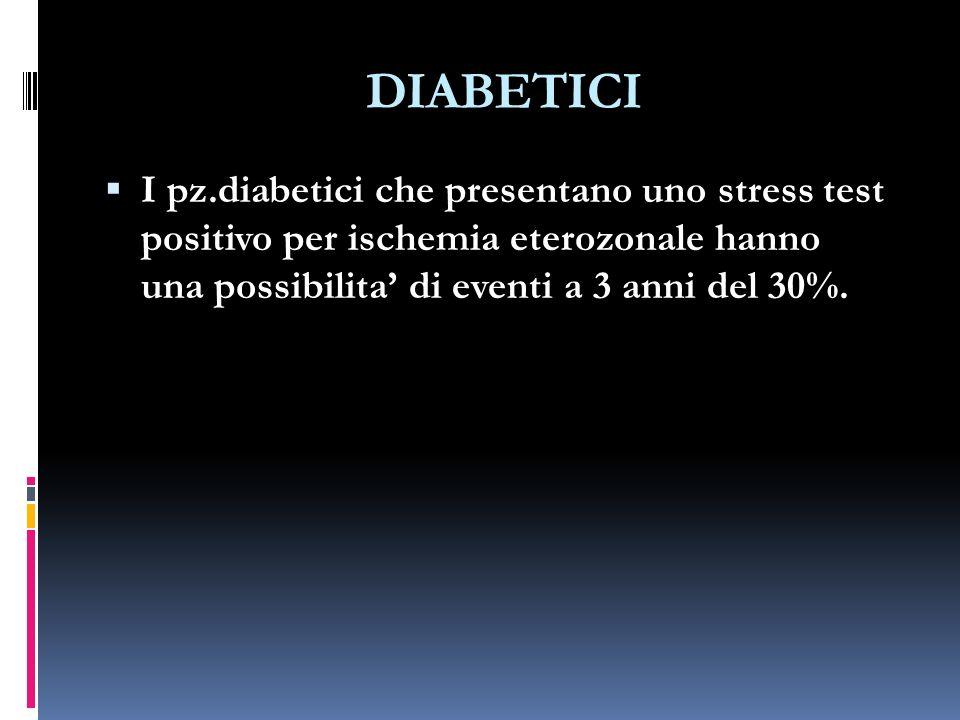 DIABETICI I pz.diabetici che presentano uno stress test positivo per ischemia eterozonale hanno una possibilita di eventi a 3 anni del 30%.