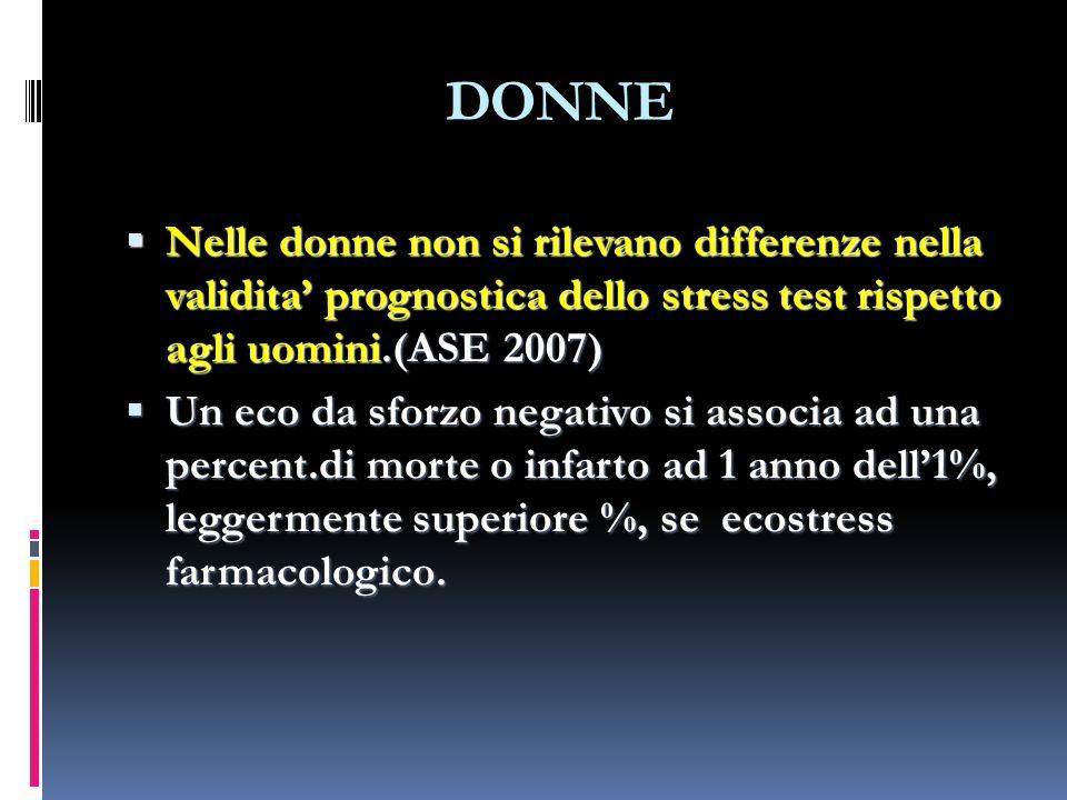 DONNE Nelle donne non si rilevano differenze nella validita prognostica dello stress test rispetto agli uomini.(ASE 2007) Nelle donne non si rilevano