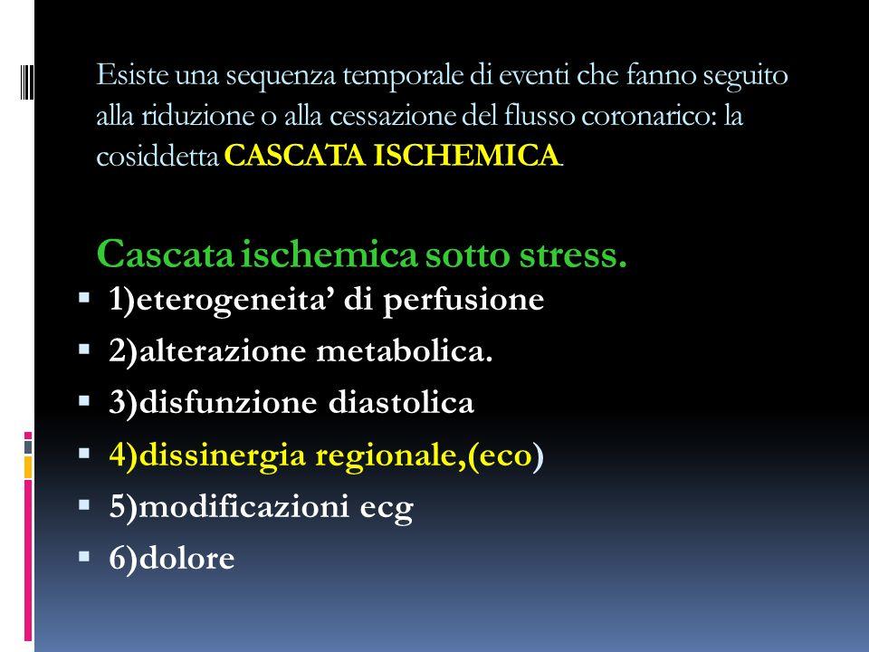 Esiste una sequenza temporale di eventi che fanno seguito alla riduzione o alla cessazione del flusso coronarico: la cosiddetta CASCATA ISCHEMICA.