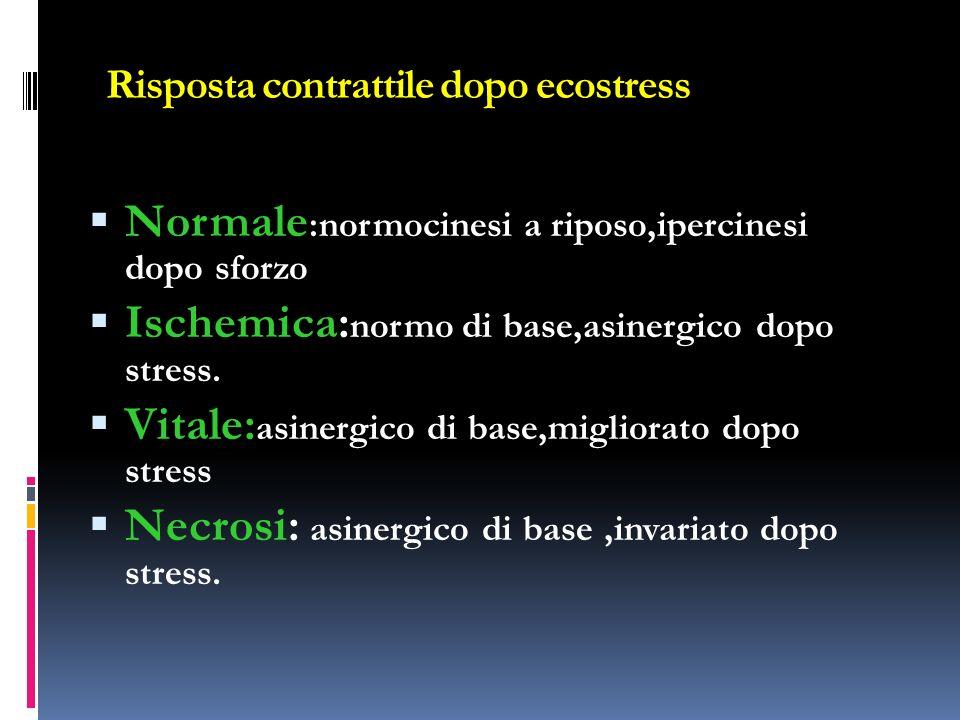 Risposta contrattile dopo ecostress Normale :normocinesi a riposo,ipercinesi dopo sforzo Ischemica: normo di base,asinergico dopo stress. Vitale: asin