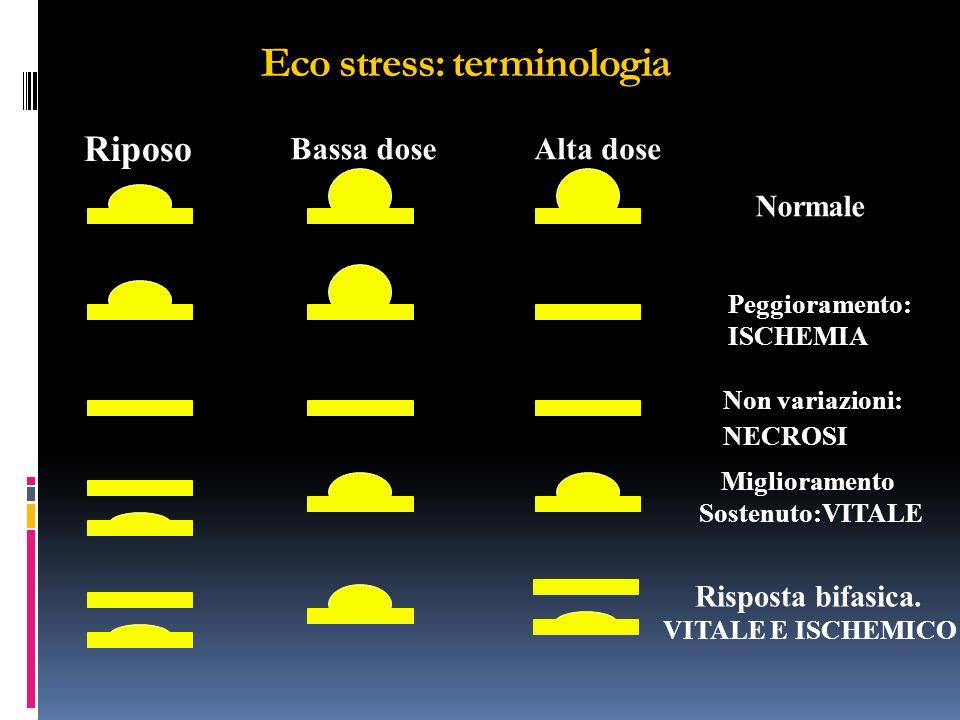 Normale Peggioramento: ISCHEMIA Non variazioni: NECROSI Miglioramento Sostenuto:VITALE Risposta bifasica.