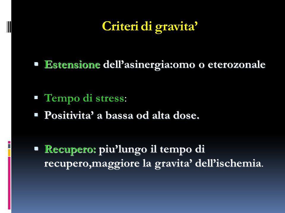 Criteri di gravita Estensione dellasinergia:omo o eterozonale Estensione dellasinergia:omo o eterozonale Tempo di stress Tempo di stress: Positivita a bassa od alta dose.