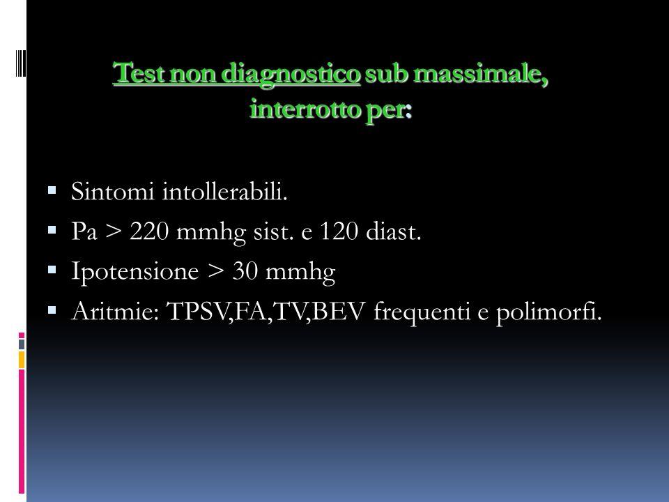 Test non diagnostico sub massimale, interrotto per: Sintomi intollerabili.