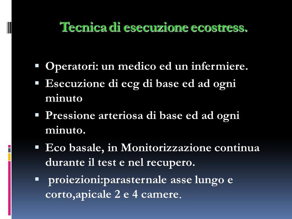 Tecnica di esecuzione ecostress. Operatori: un medico ed un infermiere. Esecuzione di ecg di base ed ad ogni minuto Pressione arteriosa di base ed ad