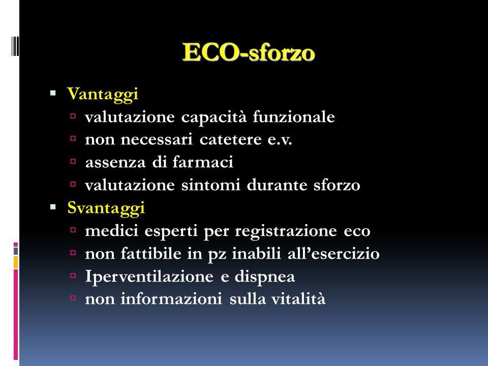 ECO-sforzo Vantaggi valutazione capacità funzionale non necessari catetere e.v. assenza di farmaci valutazione sintomi durante sforzo Svantaggi medici