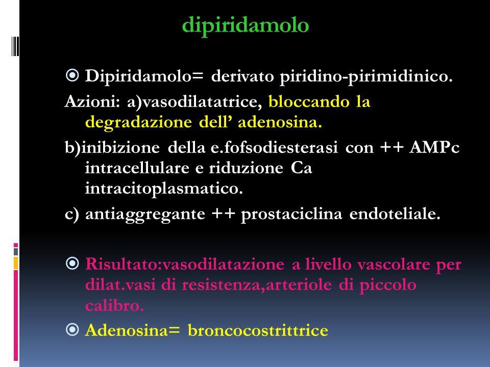 dipiridamolo Dipiridamolo= derivato piridino-pirimidinico. Azioni: a)vasodilatatrice, bloccando la degradazione dell adenosina. b)inibizione della e.f