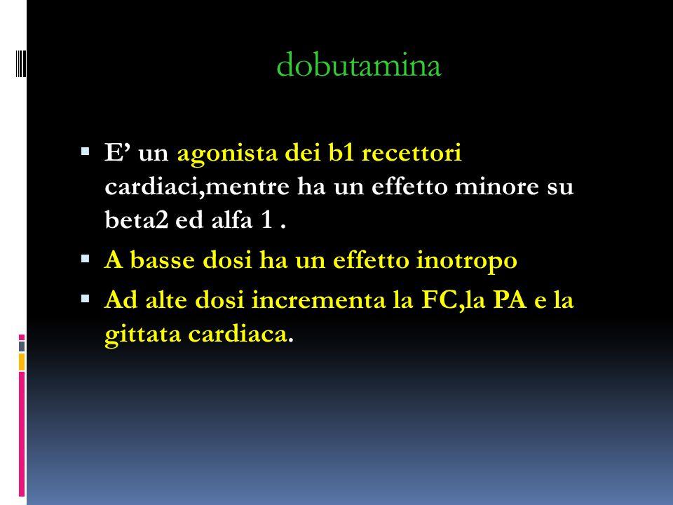 dobutamina E un agonista dei b1 recettori cardiaci,mentre ha un effetto minore su beta2 ed alfa 1. A basse dosi ha un effetto inotropo Ad alte dosi in