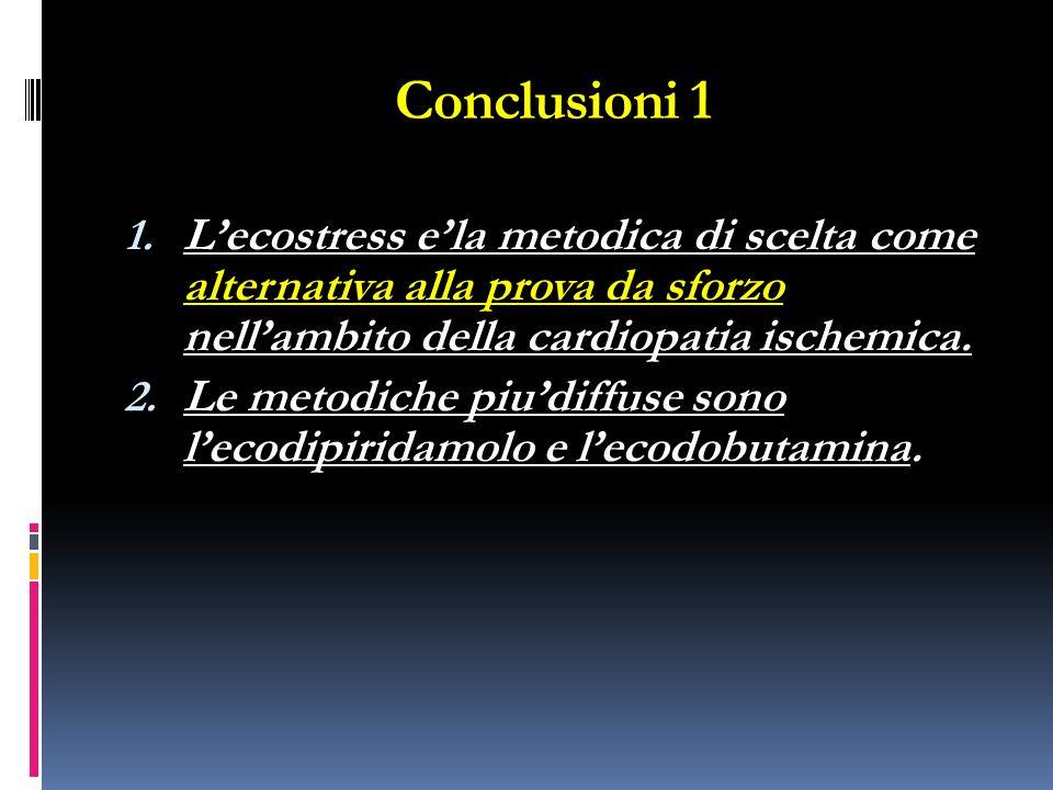 Conclusioni 1 1. Lecostress ela metodica di scelta come alternativa alla prova da sforzo nellambito della cardiopatia ischemica. 2. Le metodiche piudi