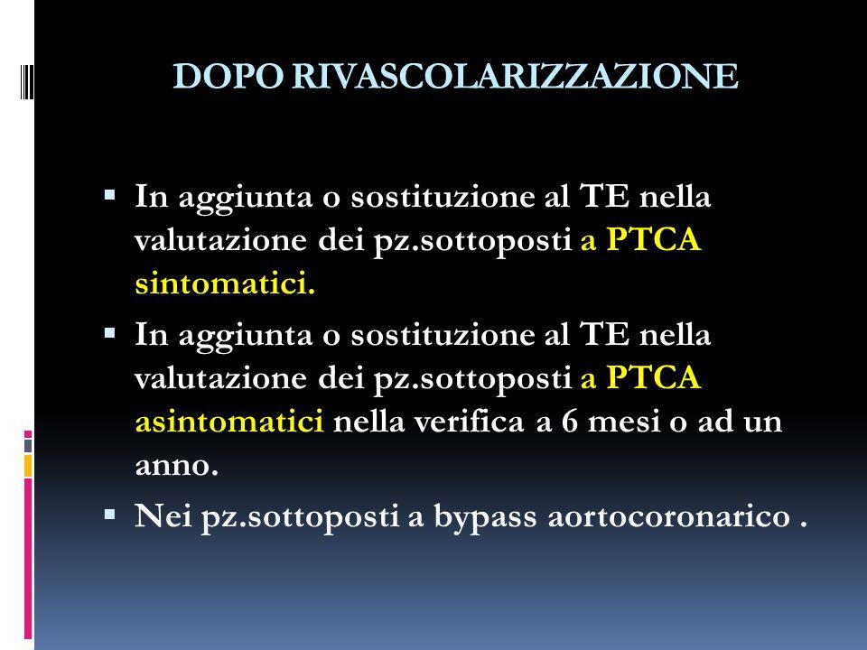 DOPO RIVASCOLARIZZAZIONE In aggiunta o sostituzione al TE nella valutazione dei pz.sottoposti a PTCA sintomatici. In aggiunta o sostituzione al TE nel