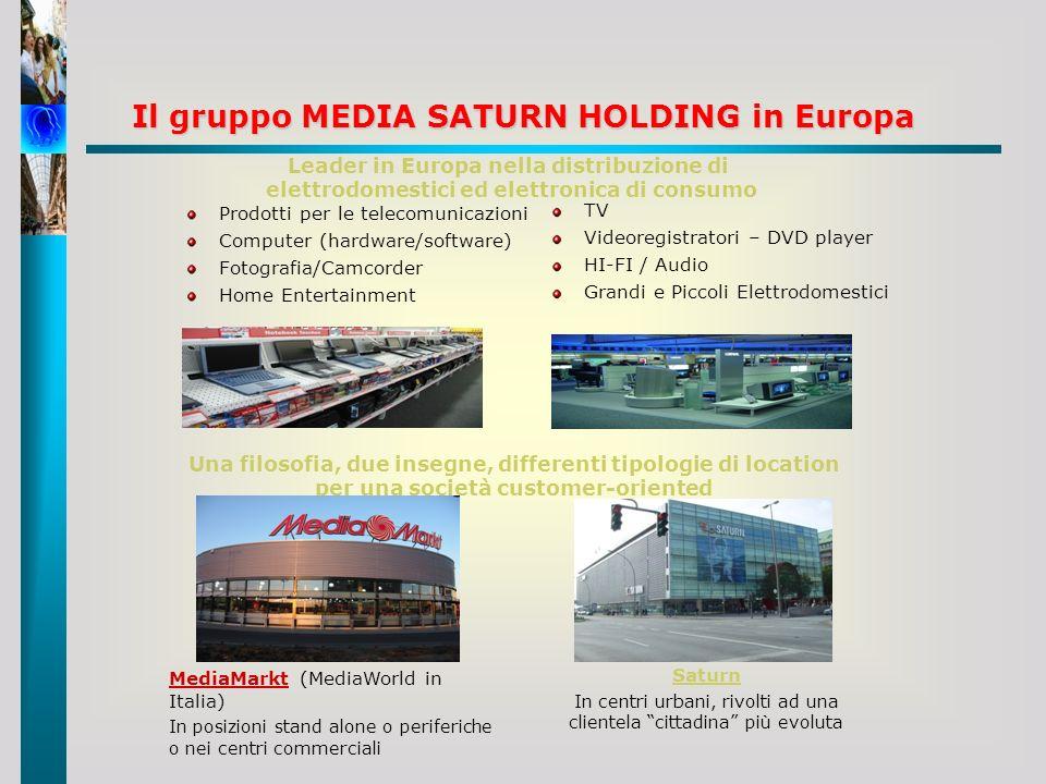 Il gruppo MEDIA SATURN HOLDING in Europa Prodotti per le telecomunicazioni Computer (hardware/software) Fotografia/Camcorder Home Entertainment TV Vid