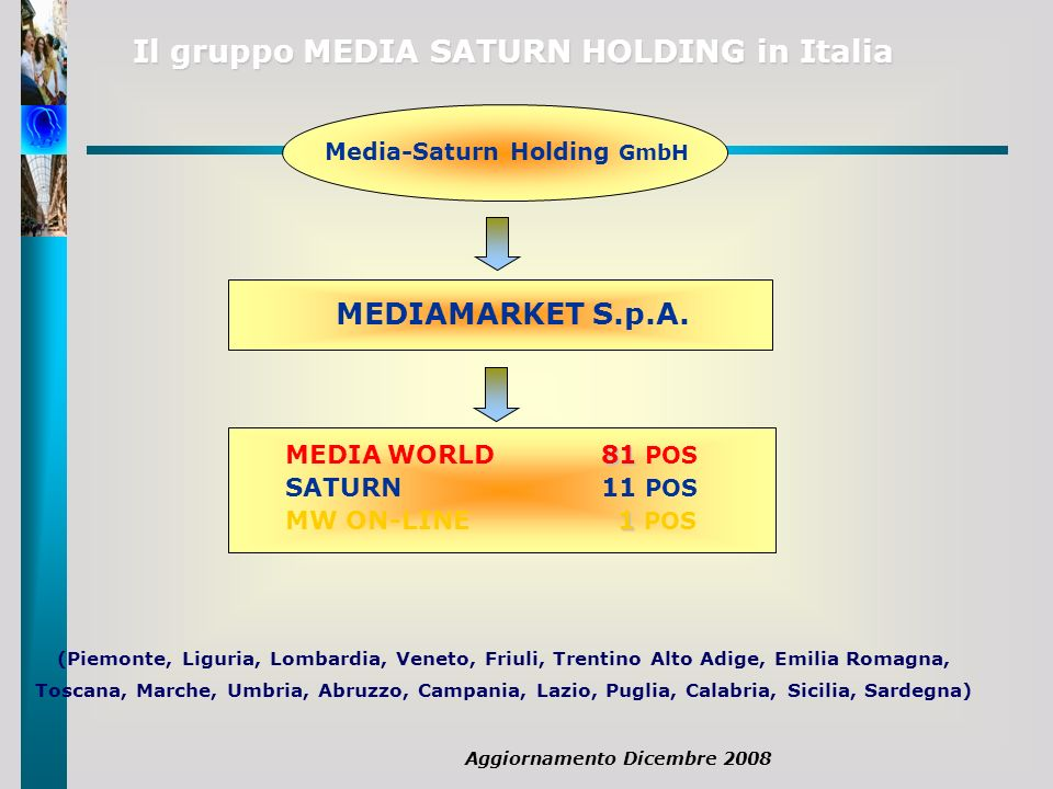81 MEDIA WORLD 81 POS SATURN11 POS 1 MW ON-LINE 1 POS Media-Saturn Holding GmbH MEDIAMARKET S.p.A. Il gruppo MEDIA SATURN HOLDING in Italia (Piemonte,