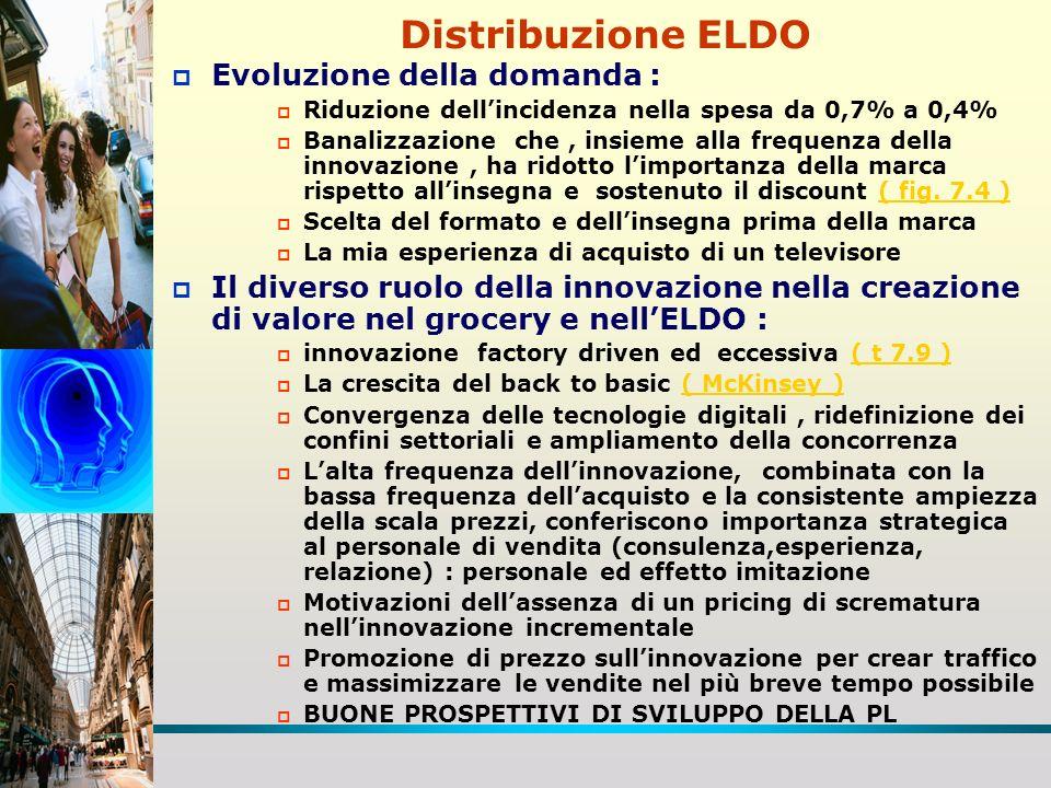 Distribuzione ELDO Evoluzione della domanda : Riduzione dellincidenza nella spesa da 0,7% a 0,4% Banalizzazione che, insieme alla frequenza della inno