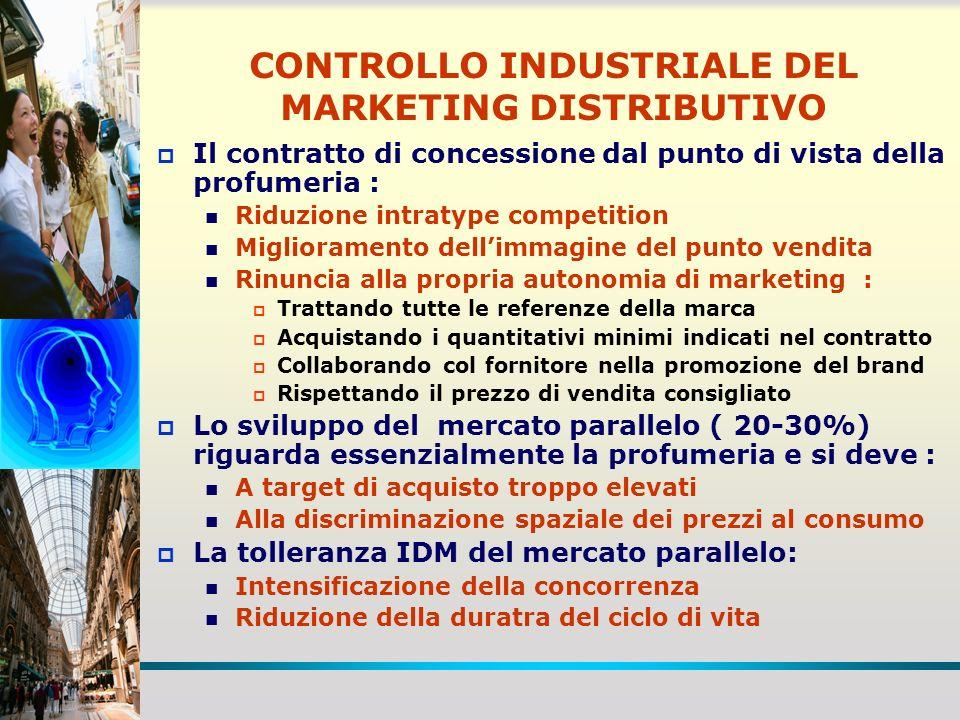 CONTROLLO INDUSTRIALE DEL MARKETING DISTRIBUTIVO Il contratto di concessione dal punto di vista della profumeria : Riduzione intratype competition Mig
