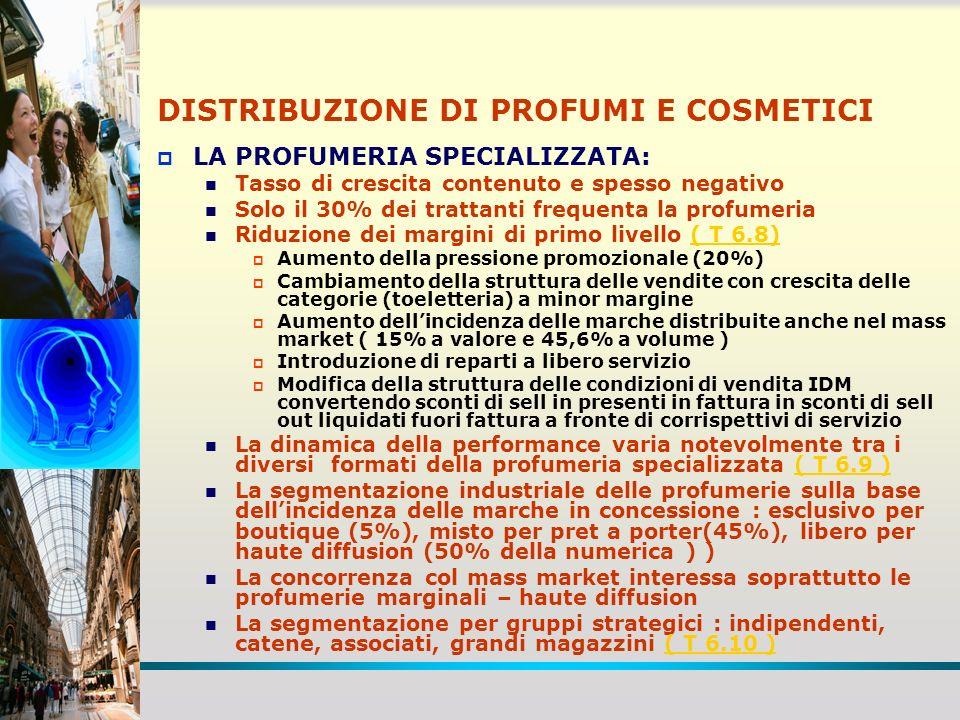 DISTRIBUZIONE DI PROFUMI E COSMETICI LA PROFUMERIA SPECIALIZZATA: Tasso di crescita contenuto e spesso negativo Solo il 30% dei trattanti frequenta la