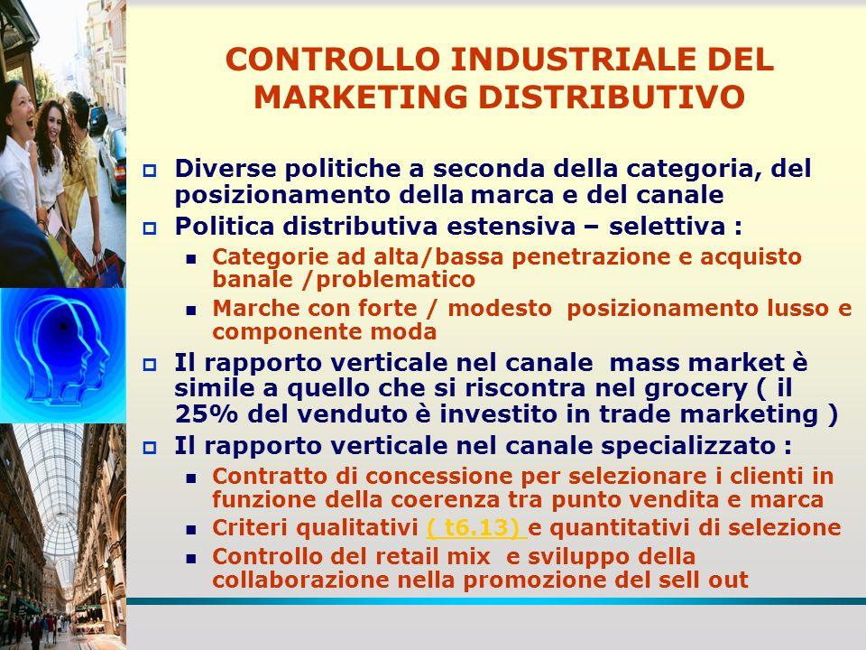 CONTROLLO INDUSTRIALE DEL MARKETING DISTRIBUTIVO Diverse politiche a seconda della categoria, del posizionamento della marca e del canale Politica dis