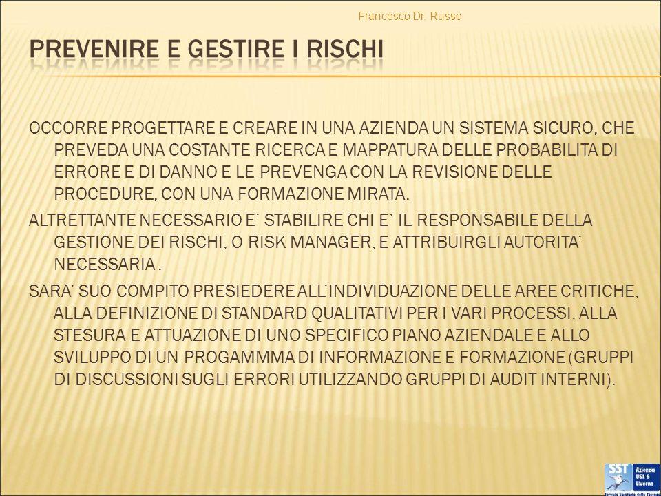 Francesco Dr. Russo
