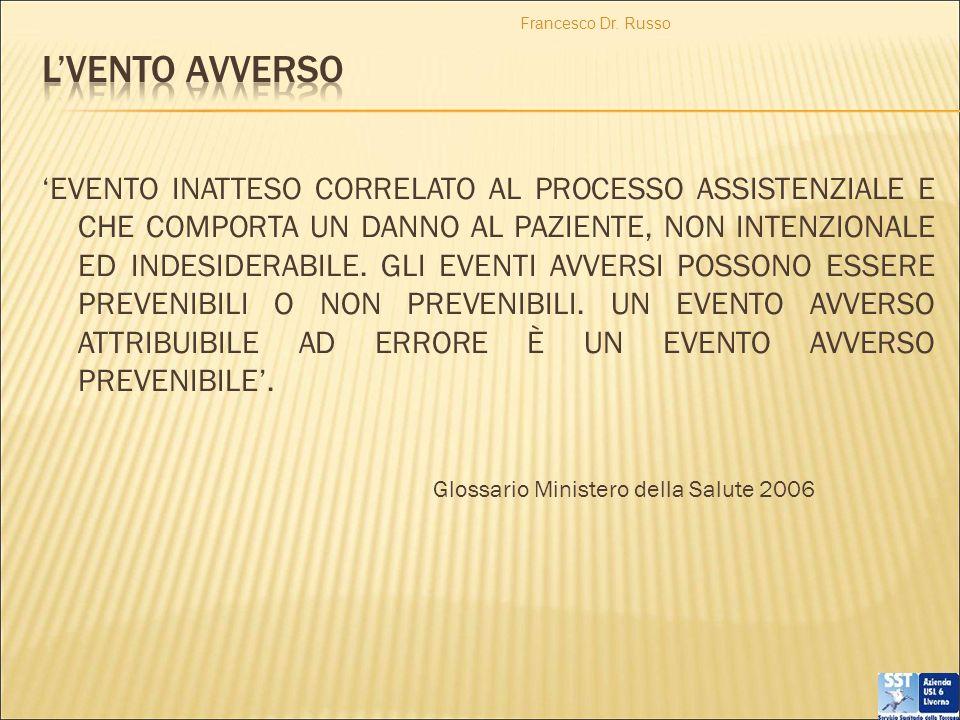 EVENTO INATTESO CORRELATO AL PROCESSO ASSISTENZIALE E CHE COMPORTA UN DANNO AL PAZIENTE, NON INTENZIONALE ED INDESIDERABILE.