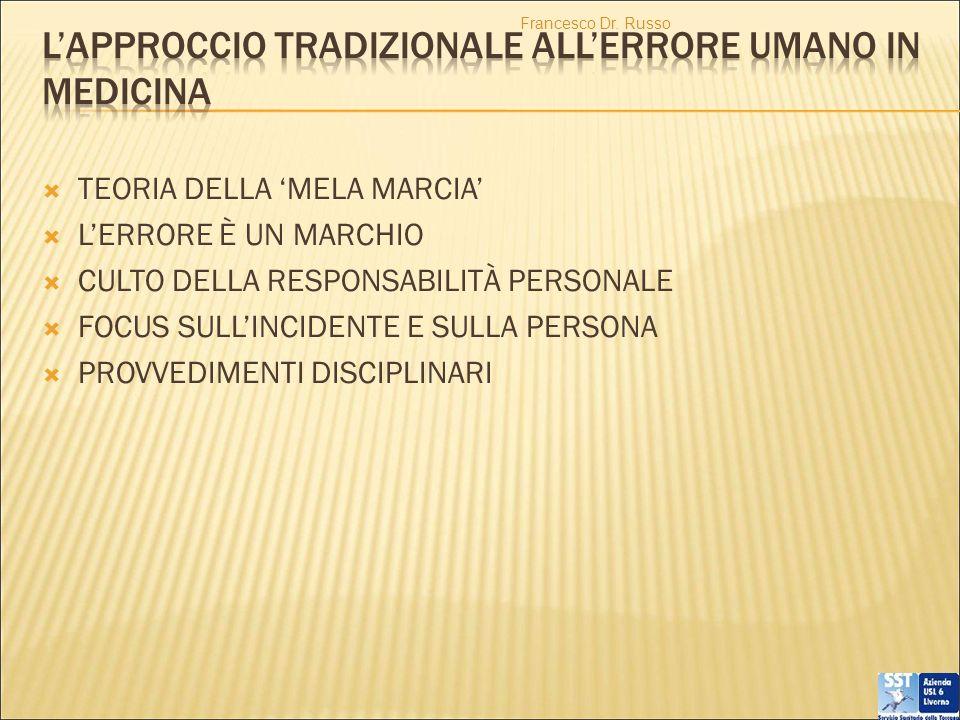 TEORIA DELLA MELA MARCIA LERRORE È UN MARCHIO CULTO DELLA RESPONSABILITÀ PERSONALE FOCUS SULLINCIDENTE E SULLA PERSONA PROVVEDIMENTI DISCIPLINARI Francesco Dr.