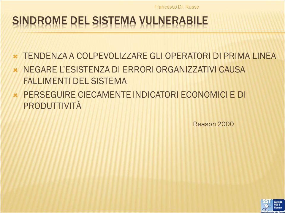 TENDENZA A COLPEVOLIZZARE GLI OPERATORI DI PRIMA LINEA NEGARE LESISTENZA DI ERRORI ORGANIZZATIVI CAUSA FALLIMENTI DEL SISTEMA PERSEGUIRE CIECAMENTE INDICATORI ECONOMICI E DI PRODUTTIVITÀ Reason 2000 Francesco Dr.