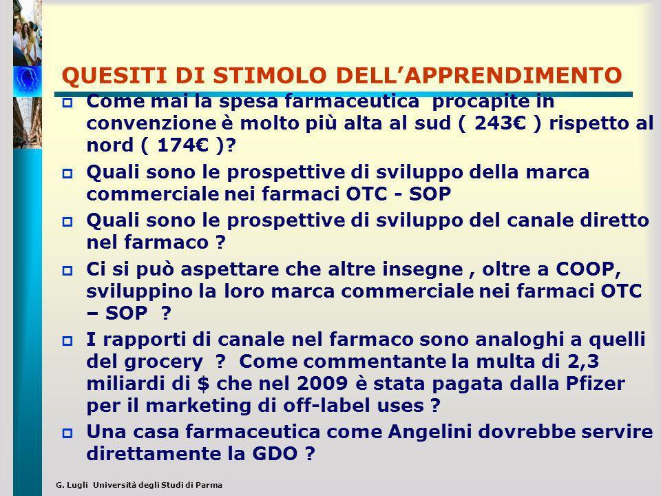 G. Lugli Università degli Studi di Parma QUESITI DI STIMOLO DELLAPPRENDIMENTO Come mai la spesa farmaceutica procapite in convenzione è molto più alta