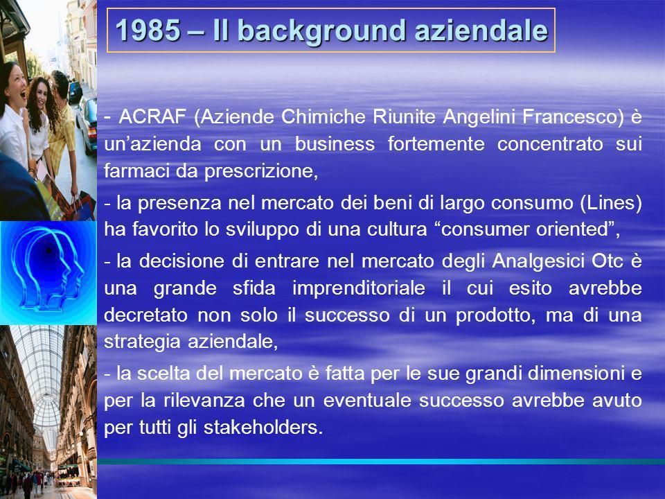 1985 – Il background aziendale - ACRAF (Aziende Chimiche Riunite Angelini Francesco) è unazienda con un business fortemente concentrato sui farmaci da