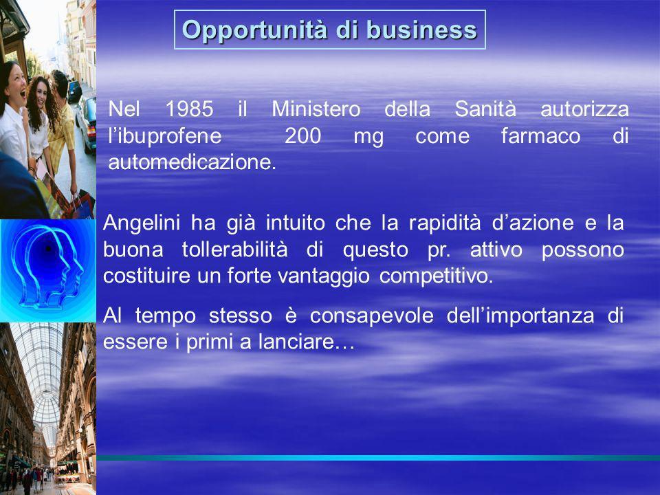 Opportunità di business Nel 1985 il Ministero della Sanità autorizza libuprofene 200 mg come farmaco di automedicazione. Angelini ha già intuito che l