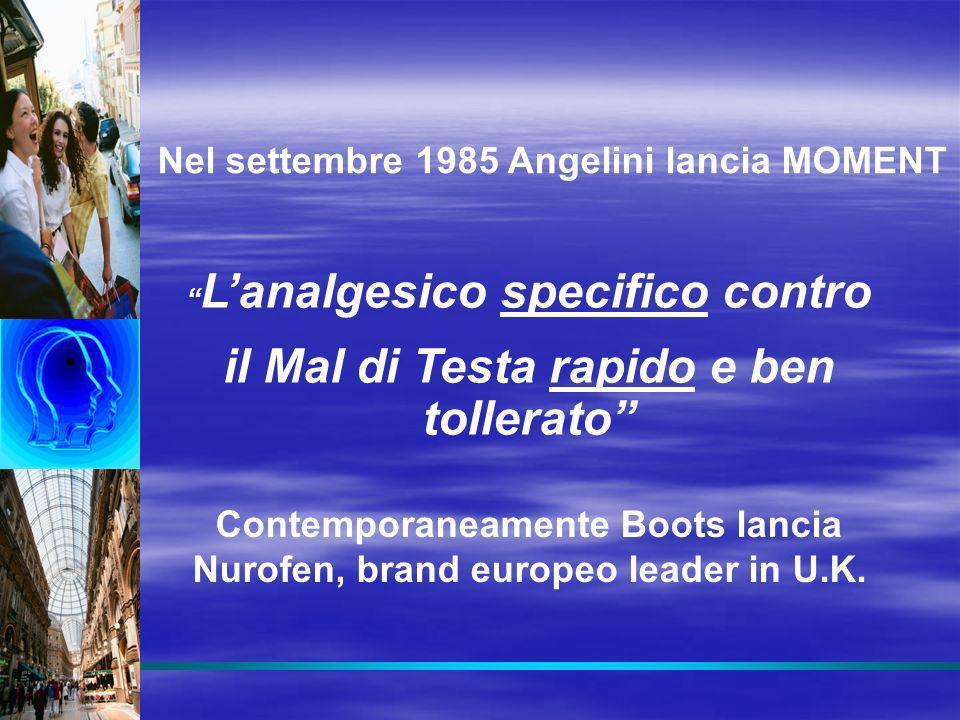 Lanalgesico specifico contro il Mal di Testa rapido e ben tollerato Nel settembre 1985 Angelini lancia MOMENT Contemporaneamente Boots lancia Nurofen,