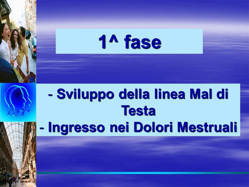 - Sviluppo della linea Mal di Testa - Ingresso nei Dolori Mestruali 1^ fase