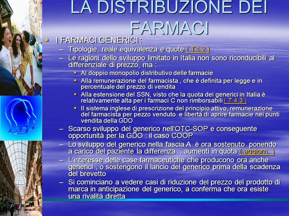 LA LIBERALIZZAZIONE DISTRIBUTIVA DI OTC - SOP LA DOMANDA COMMERCIALE DI FARMACI LA DOMANDA COMMERCIALE DI FARMACI –DIVERSO COINVOLGIMENTO PSICOLOGICO NELLACQUISTO DI PRODOTTI DELLA SALUTE –FABBISOGNO INFORMATIVO E DI SERVIZIO CHE PUO ESSERE SODDISFATTO DA PUNTI VENDITA DESPECIALIZZATI PER UN SEGMENTO DI CLIENTI –PROBABILE AUMENTO DEI VOLUMI DI CATE - GORIA PER ACQUISTI DIMPULSO E STOCk –LA DIFFICILE SCELTA DEI PRODUTTORI TRA DISTRIBUZIONE ESCLUSIVA IN FARMACIA E MULTICANALITA