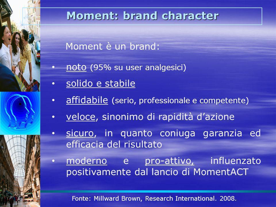 Moment: brand character noto (95% su user analgesici) solido e stabile affidabile (serio, professionale e competente) veloce, sinonimo di rapidità daz