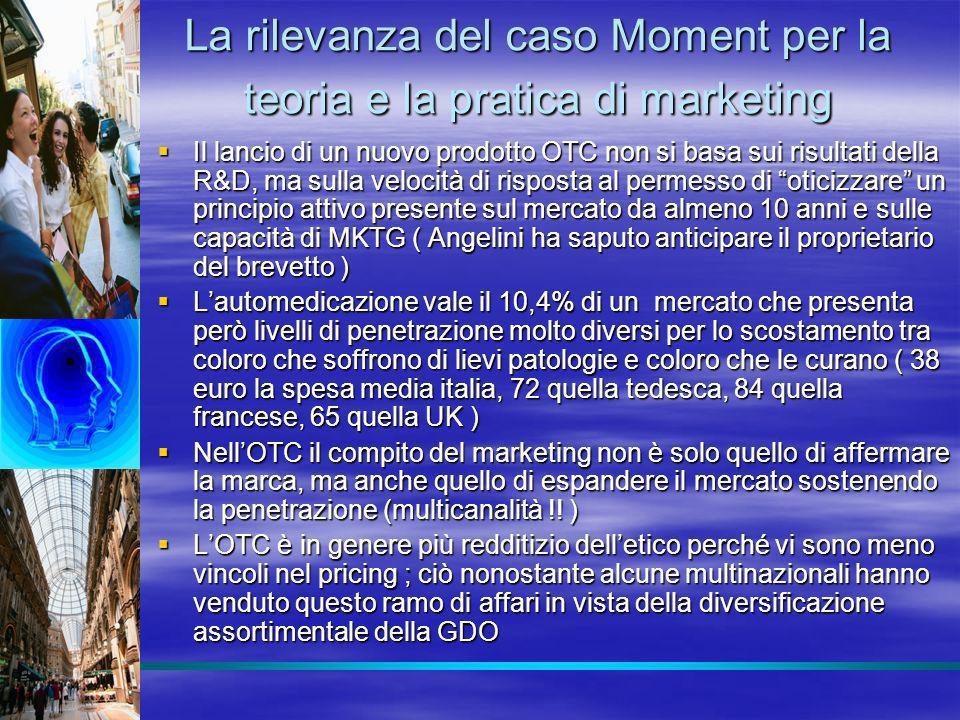 La rilevanza del caso Moment per la teoria e la pratica di marketing Il lancio di un nuovo prodotto OTC non si basa sui risultati della R&D, ma sulla