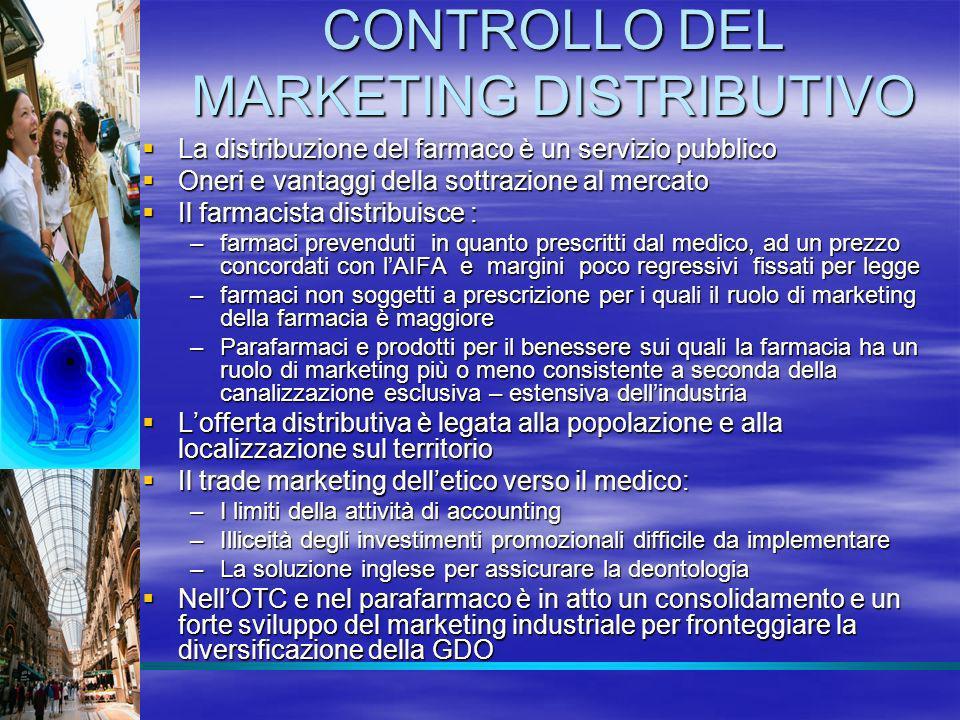 CONTROLLO DEL MARKETING DISTRIBUTIVO La distribuzione del farmaco è un servizio pubblico La distribuzione del farmaco è un servizio pubblico Oneri e v