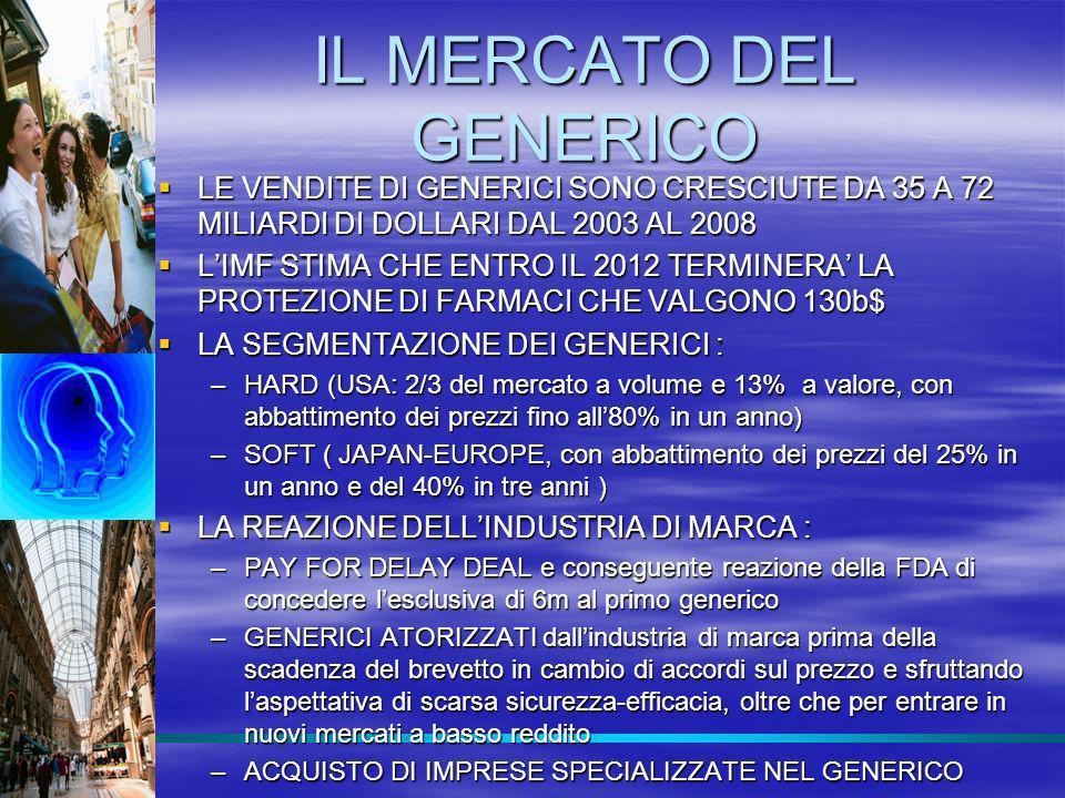 IL MERCATO DEL GENERICO LE VENDITE DI GENERICI SONO CRESCIUTE DA 35 A 72 MILIARDI DI DOLLARI DAL 2003 AL 2008 LE VENDITE DI GENERICI SONO CRESCIUTE DA
