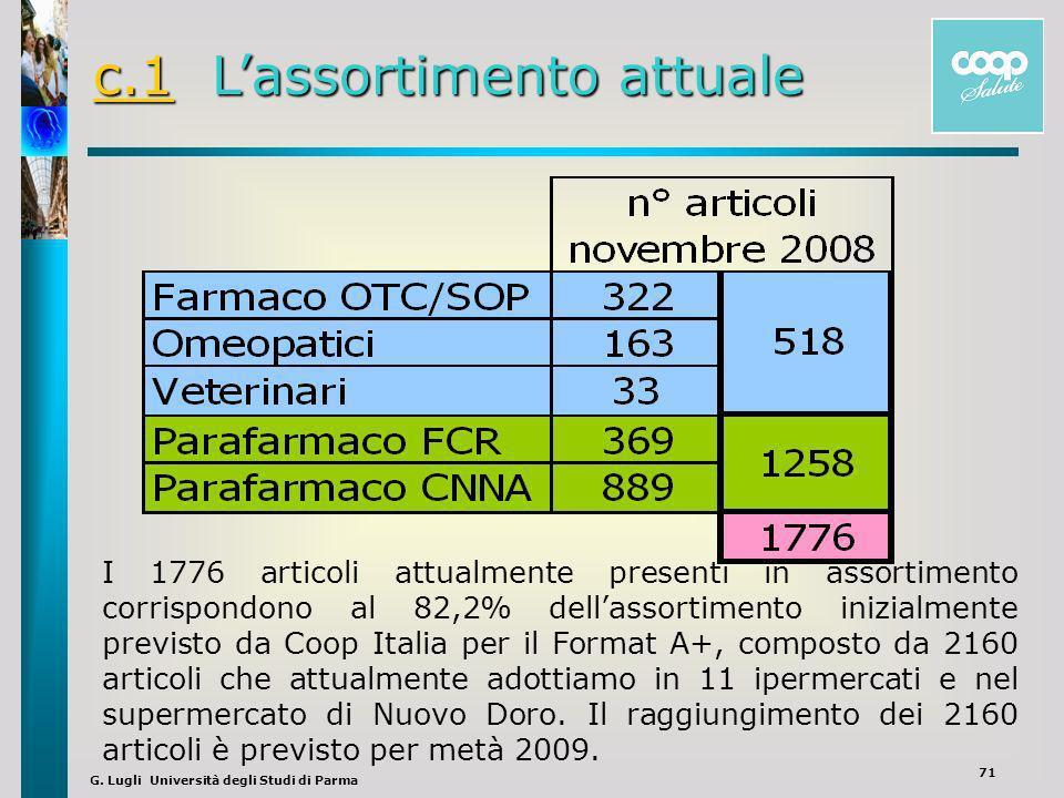G. Lugli Università degli Studi di Parma 71 c.1 Lassortimento attuale c.1 Lassortimento attualec.1 I 1776 articoli attualmente presenti in assortiment