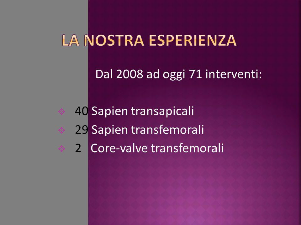 Dal 2008 ad oggi 71 interventi: 40 Sapien transapicali 29 Sapien transfemorali 2 Core-valve transfemorali