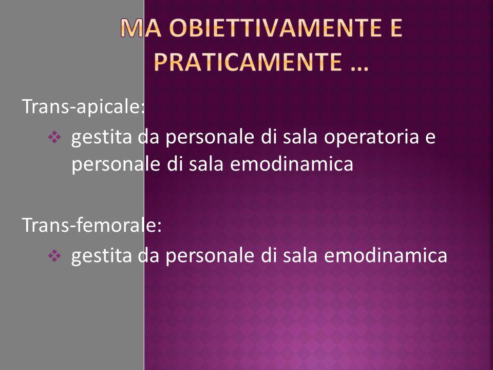 Trans-apicale: gestita da personale di sala operatoria e personale di sala emodinamica Trans-femorale: gestita da personale di sala emodinamica
