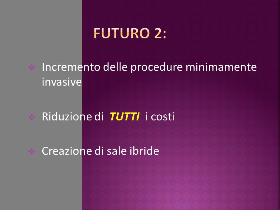 Incremento delle procedure minimamente invasive Riduzione di TUTTI i costi Creazione di sale ibride